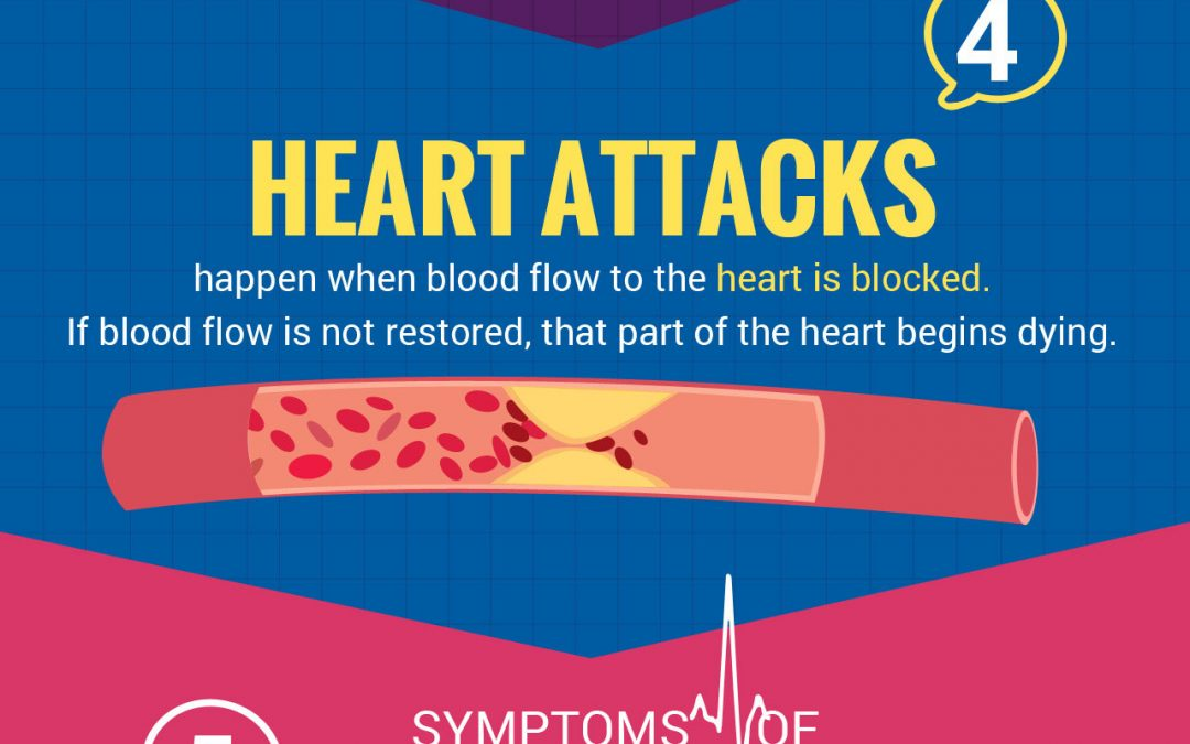 8 Facts About Heart Disease – Infographic