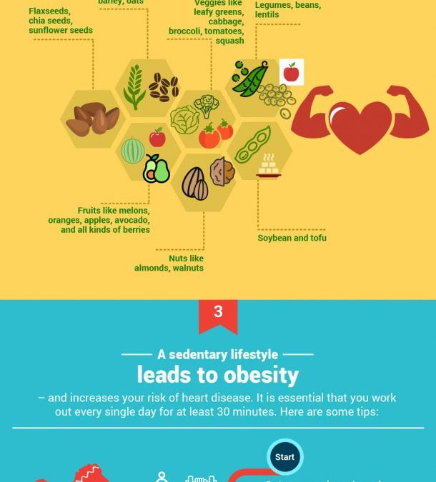 Tips For a Healthy Heart – Infographic