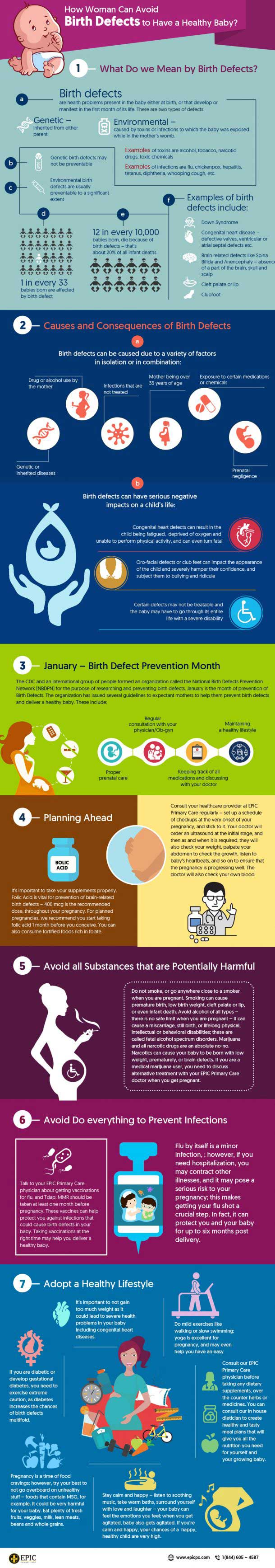 How Woman Can Avoid Birth Defects to Have a Healthy Baby? – Infographic