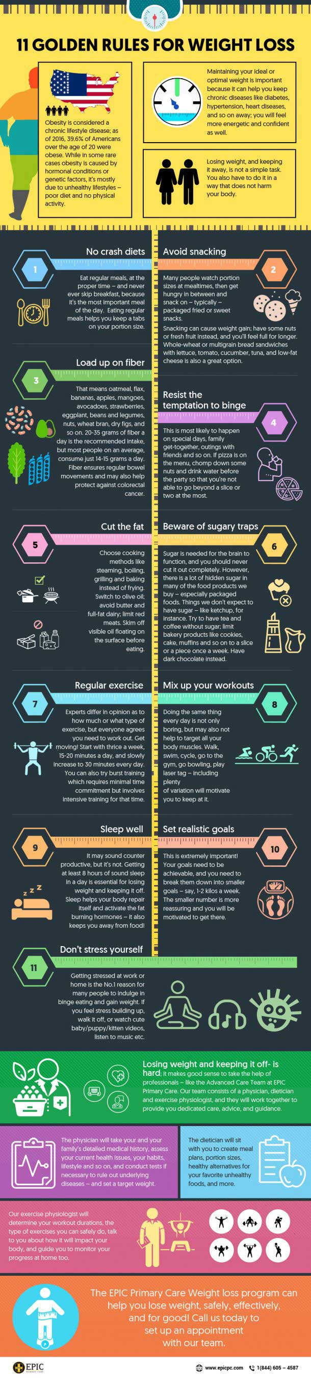 golden-rules-for-weight-loss