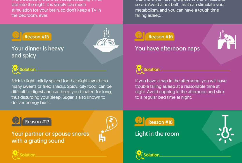 Are You Not Getting Good Sleep? Find out the Reasons – Infographic