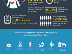 Hepatitis-Awareness-Month-All-You-Need-to-Know-About-Viral-Hepatitis