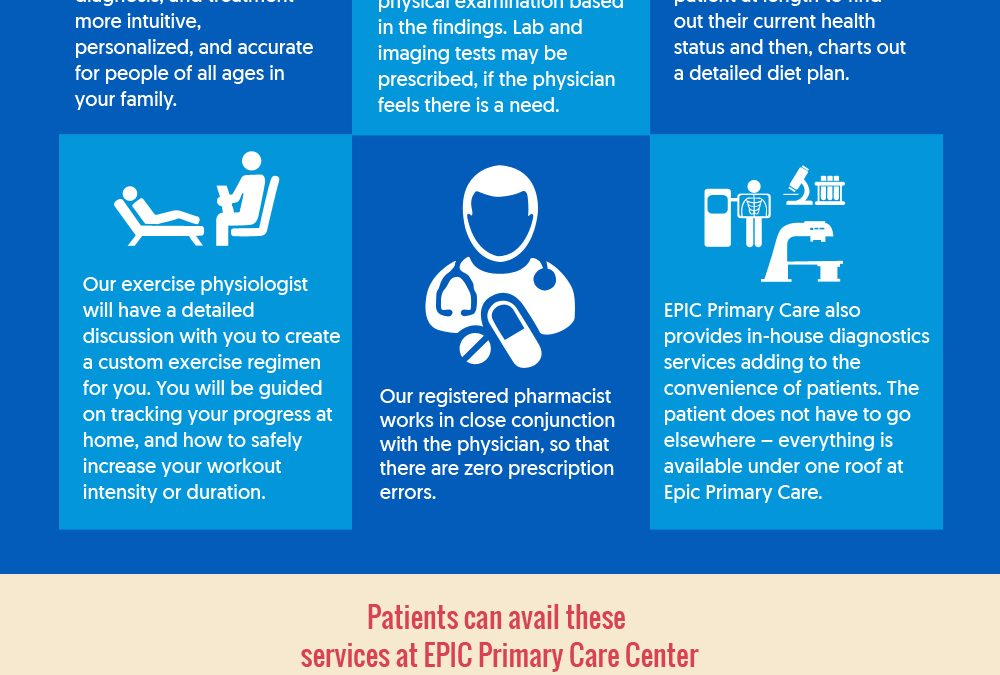 Making Families Healthier, Happier and Better at EPIC Primary Care