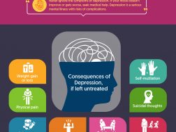 Learn How to Deal With Depression This National Depress Education and Awareness Month