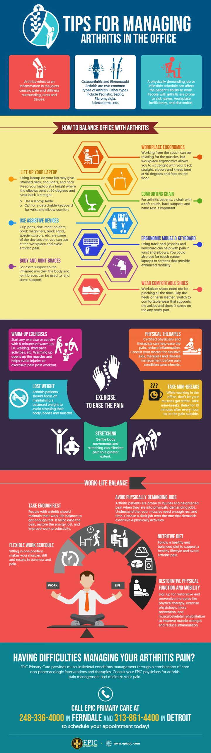 Tips for Managing Arthritis in the Office – Infographic