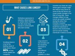 lung-cancer-awareness